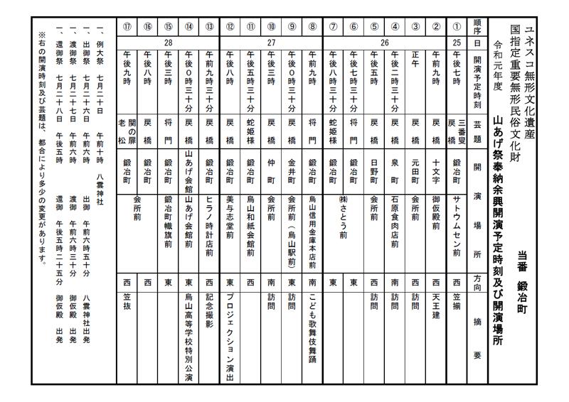 2019年 山あげ祭 日程表